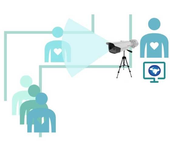 how does a fever screening cctv camera work